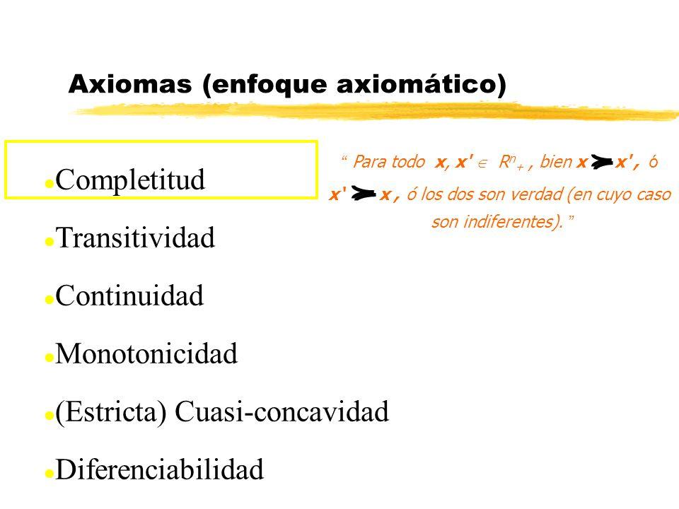 l Completitud l Transitividad l Continuidad l Monotonicidad l (Estricta) Cuasi-concavidad l Diferenciabilidad Axiomas (enfoque axiomático) Para todo x