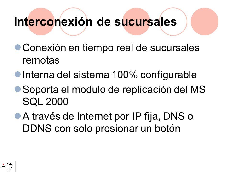 Interconexión de sucursales Conexión en tiempo real de sucursales remotas Interna del sistema 100% configurable Soporta el modulo de replicación del M