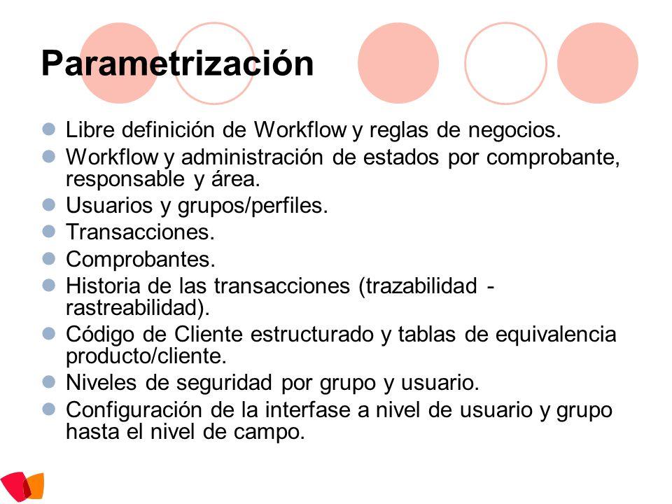Parametrización Libre definición de Workflow y reglas de negocios. Workflow y administración de estados por comprobante, responsable y área. Usuarios