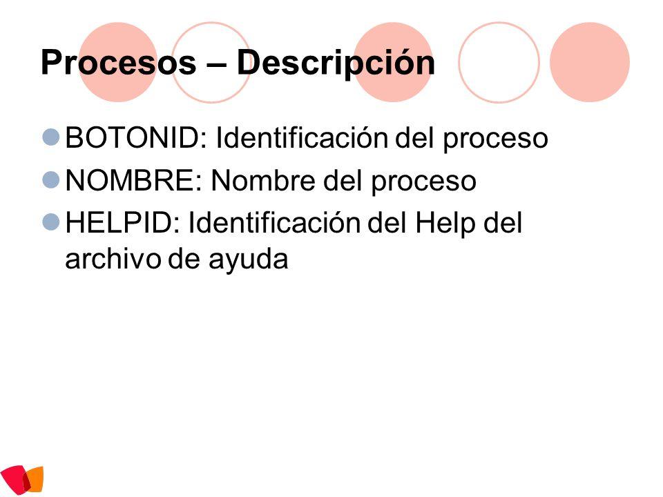 Procesos – Descripción BOTONID: Identificación del proceso NOMBRE: Nombre del proceso HELPID: Identificación del Help del archivo de ayuda