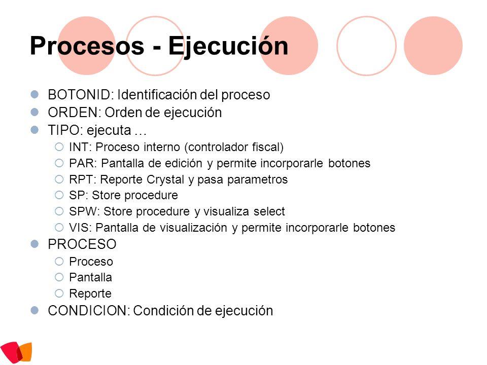 Procesos - Ejecución BOTONID: Identificación del proceso ORDEN: Orden de ejecución TIPO: ejecuta … INT: Proceso interno (controlador fiscal) PAR: Pant