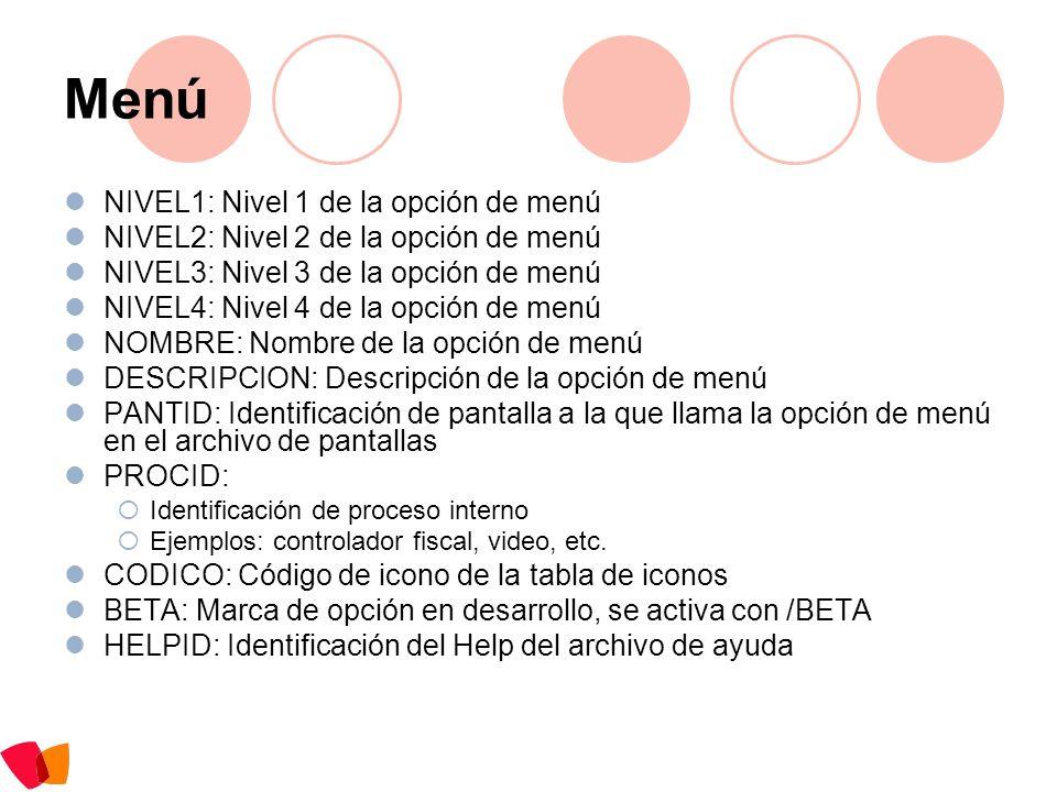 Menú NIVEL1: Nivel 1 de la opción de menú NIVEL2: Nivel 2 de la opción de menú NIVEL3: Nivel 3 de la opción de menú NIVEL4: Nivel 4 de la opción de me