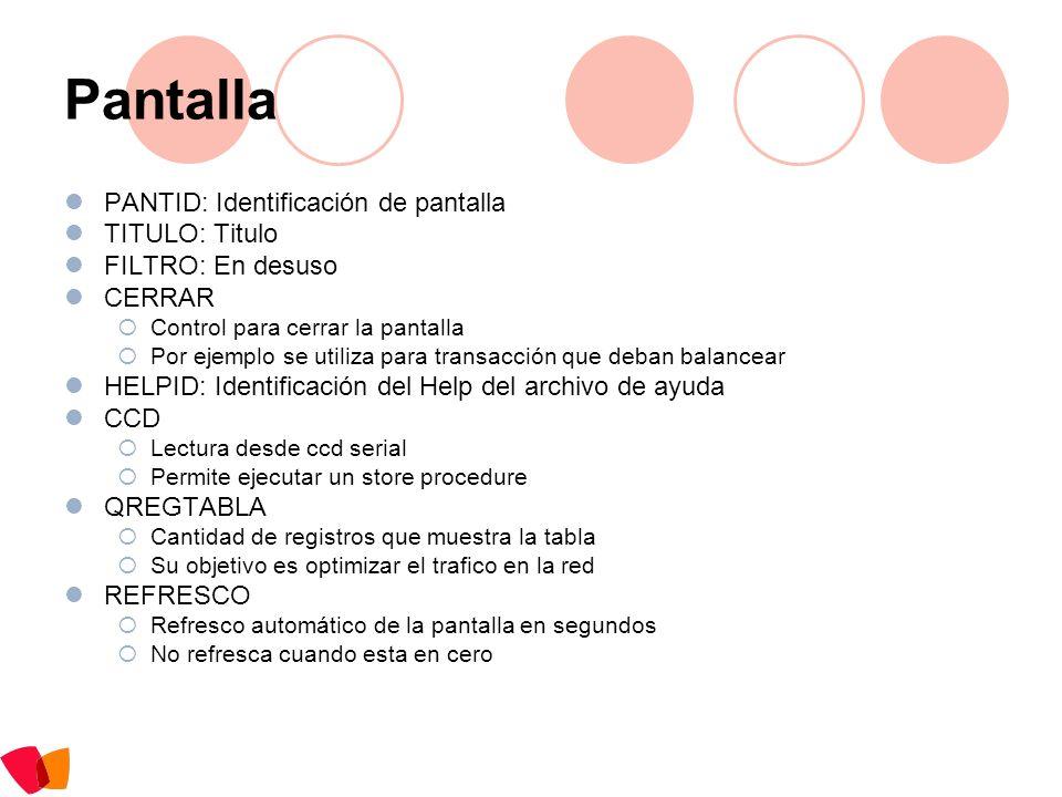 Pantalla PANTID: Identificación de pantalla TITULO: Titulo FILTRO: En desuso CERRAR Control para cerrar la pantalla Por ejemplo se utiliza para transa