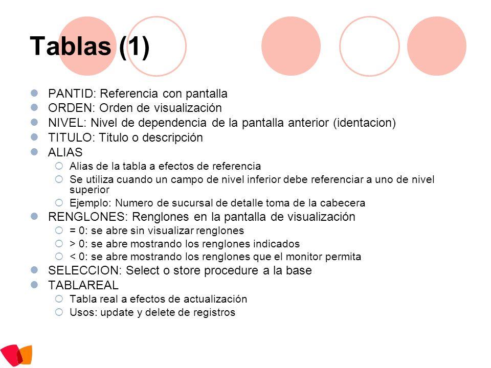 Tablas (1) PANTID: Referencia con pantalla ORDEN: Orden de visualización NIVEL: Nivel de dependencia de la pantalla anterior (identacion) TITULO: Titu