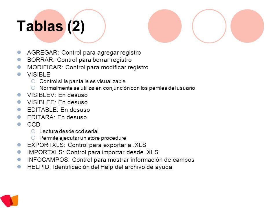 Tablas (2) AGREGAR: Control para agregar registro BORRAR: Control para borrar registro MODIFICAR: Control para modificar registro VISIBLE Control si l