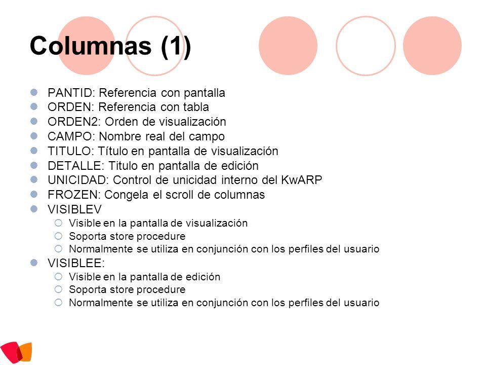Columnas (1) PANTID: Referencia con pantalla ORDEN: Referencia con tabla ORDEN2: Orden de visualización CAMPO: Nombre real del campo TITULO: Título en