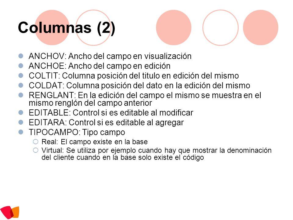 Columnas (2) ANCHOV: Ancho del campo en visualización ANCHOE: Ancho del campo en edición COLTIT: Columna posición del titulo en edición del mismo COLD