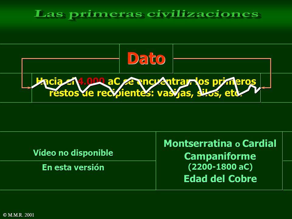 © M.M.R. 2001 La Prehistoria II. Las primeras civilizaciones