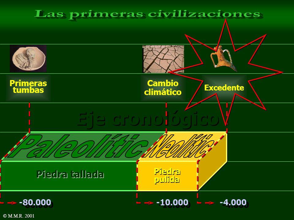 © M.M.R. 2001 ¿Qué significan los hallazgos de vasijas y recipientes.