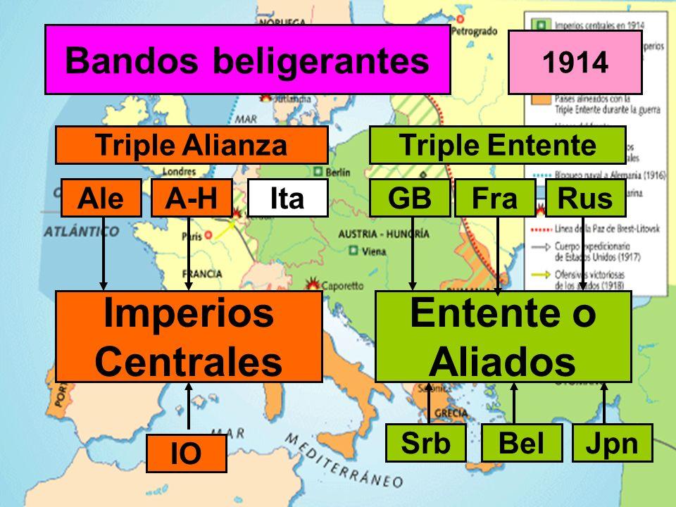 Bandos beligerantes Imperios Centrales Entente o Aliados Triple AlianzaTriple Entente AleA-HItaGBFraRus 1914 IO SrbBelJpn