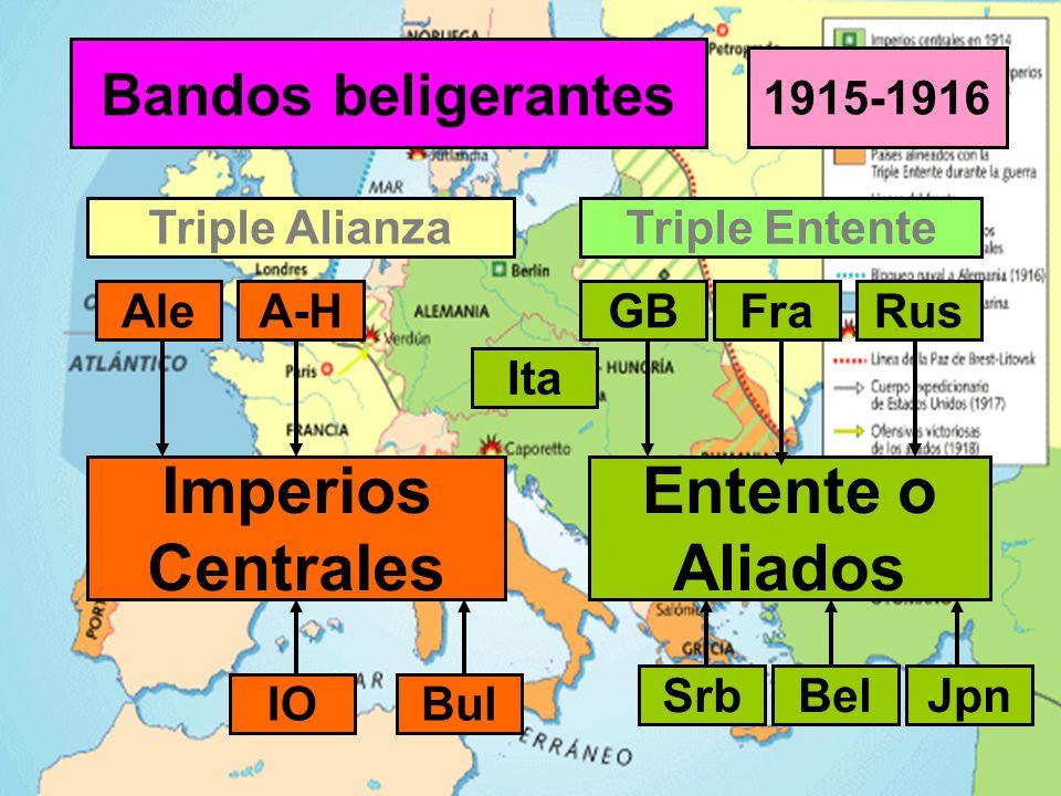 Bandos beligerantes Imperios Centrales Entente o Aliados Triple AlianzaTriple Entente AleA-H Ita GBFraRus 1915-1916 IO SrbBel Bul Jpn