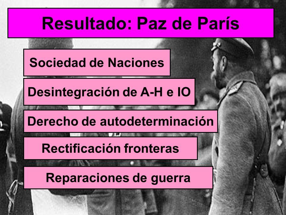 Resultado: Paz de París Sociedad de Naciones Derecho de autodeterminación Reparaciones de guerra Rectificación fronteras Desintegración de A-H e IO