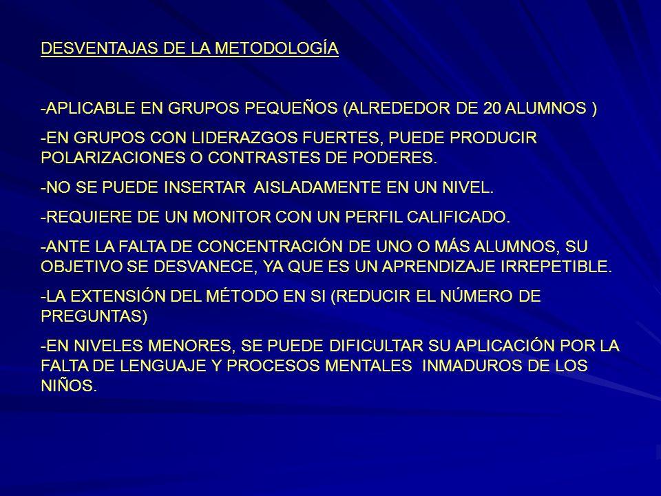 DESVENTAJAS DE LA METODOLOGÍA -APLICABLE EN GRUPOS PEQUEÑOS (ALREDEDOR DE 20 ALUMNOS ) -EN GRUPOS CON LIDERAZGOS FUERTES, PUEDE PRODUCIR POLARIZACIONE