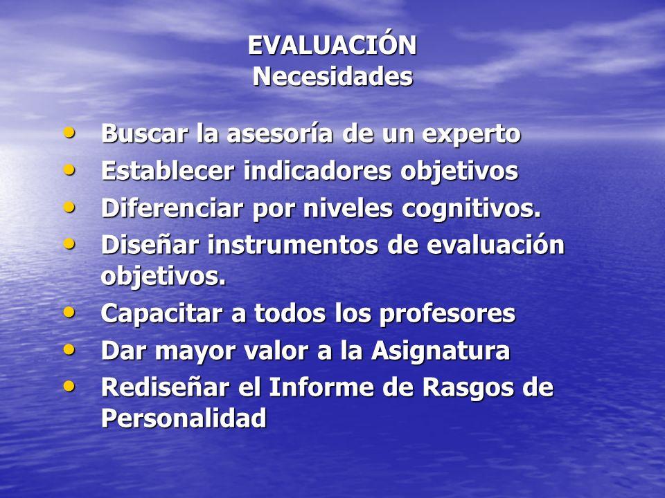 EVALUACIÓN Necesidades Buscar la asesoría de un experto Buscar la asesoría de un experto Establecer indicadores objetivos Establecer indicadores objet