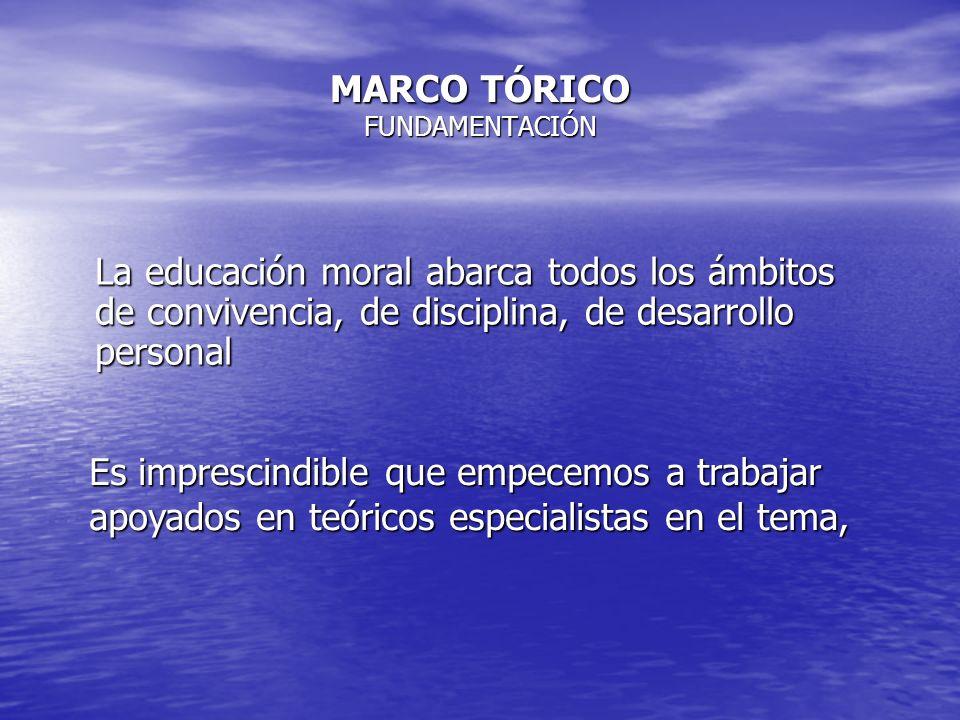 MARCO TÓRICO FUNDAMENTACIÓN La educación moral abarca todos los ámbitos de convivencia, de disciplina, de desarrollo personal Es imprescindible que em