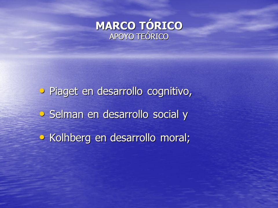 MARCO TÓRICO APOYO TEÓRICO Piaget en desarrollo cognitivo, Piaget en desarrollo cognitivo, Selman en desarrollo social y Selman en desarrollo social y