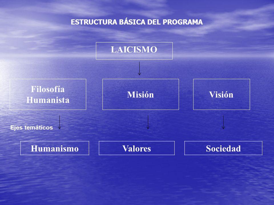 VisiónMisión Filosofía Humanista LAICISMO Ejes temáticos HumanismoValoresSociedad ESTRUCTURA BÁSICA DEL PROGRAMA