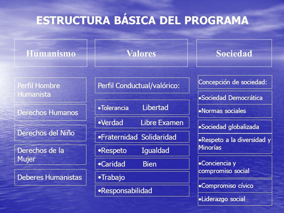 HumanismoValoresSociedad Deberes Humanistas Derechos de la Mujer Derechos del Niño Derechos Humanos Perfil Hombre Humanista Responsabilidad Trabajo Ca
