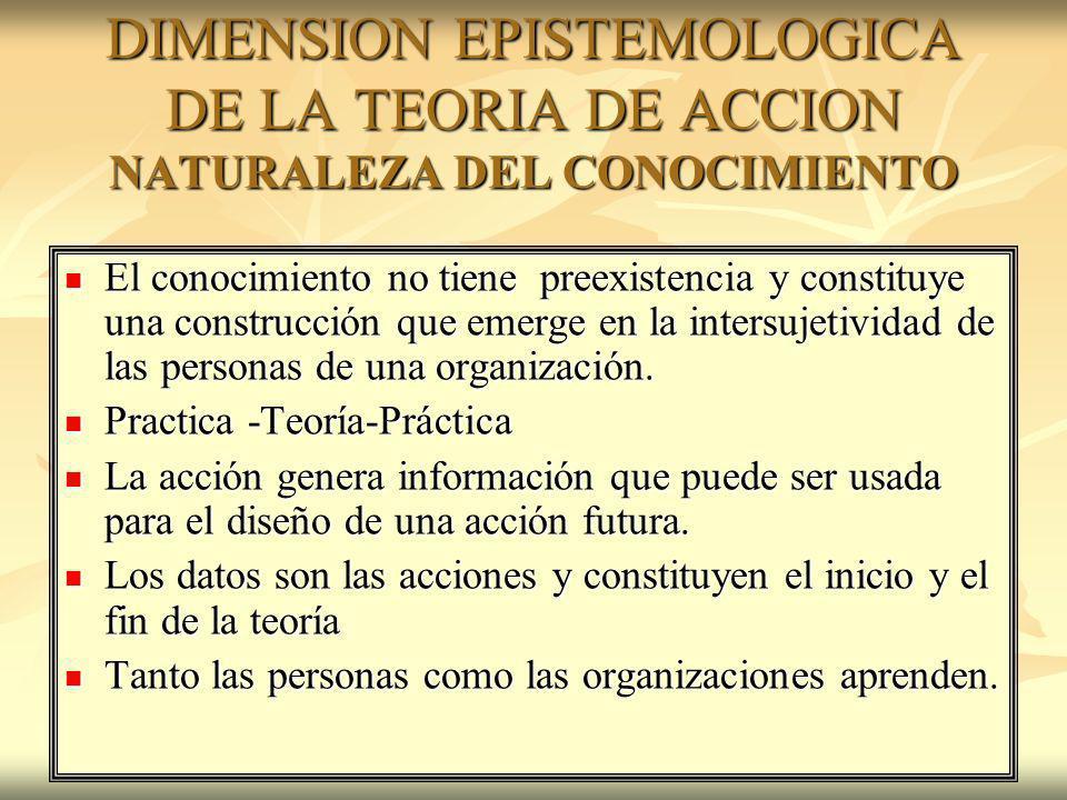 DIMENSION EPISTEMOLOGICA DE LA TEORIA DE ACCION NATURALEZA DEL CONOCIMIENTO El conocimiento no tiene preexistencia y constituye una construcción que e