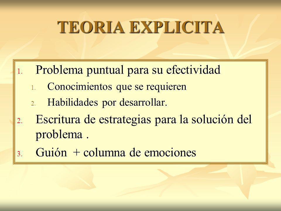 TEORIA EXPLICITA 1. Problema puntual para su efectividad 1. Conocimientos que se requieren 2. Habilidades por desarrollar. 2. Escritura de estrategias