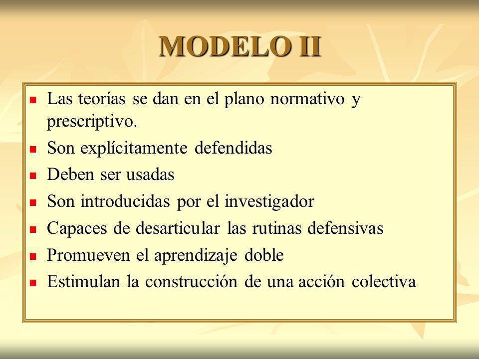MODELO II Las teorías se dan en el plano normativo y prescriptivo. Las teorías se dan en el plano normativo y prescriptivo. Son explícitamente defendi