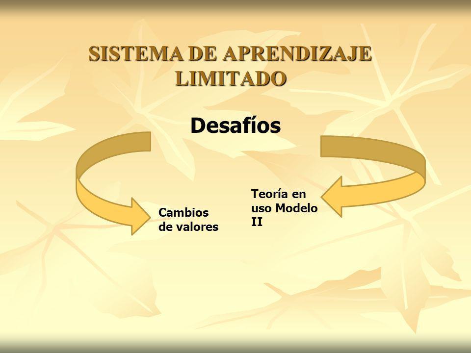 SISTEMA DE APRENDIZAJE LIMITADO Cambios de valores Teoría en uso Modelo II Desafíos