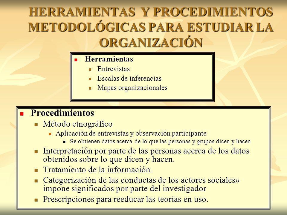 HERRAMIENTAS Y PROCEDIMIENTOS METODOLÓGICAS PARA ESTUDIAR LA ORGANIZACIÓN Herramientas Herramientas Entrevistas Entrevistas Escalas de inferencias Esc