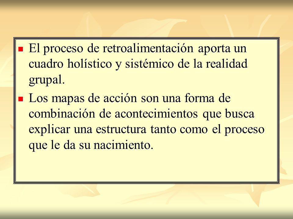 El proceso de retroalimentación aporta un cuadro holístico y sistémico de la realidad grupal. El proceso de retroalimentación aporta un cuadro holísti