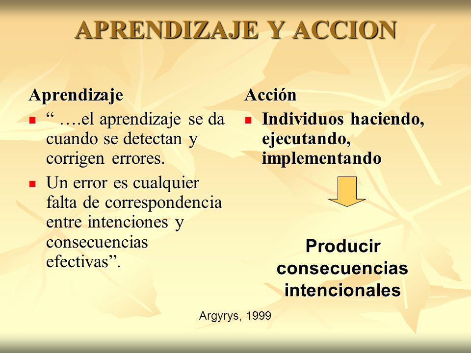 APRENDIZAJE Y ACCION Aprendizaje ….el aprendizaje se da cuando se detectan y corrigen errores. ….el aprendizaje se da cuando se detectan y corrigen er