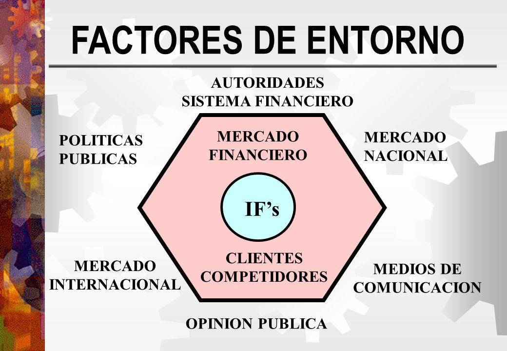 MERCADO FINANCIERO CLIENTES COMPETIDORES IFs OPINION PUBLICA MERCADO NACIONAL MEDIOS DE COMUNICACION MERCADO INTERNACIONAL AUTORIDADES SISTEMA FINANCI