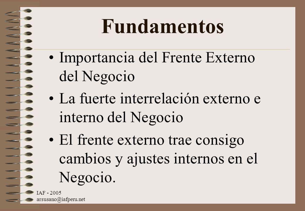 IAF - 2005 arsusano@iafperu.net Fundamentos Importancia del Frente Externo del Negocio La fuerte interrelación externo e interno del Negocio El frente