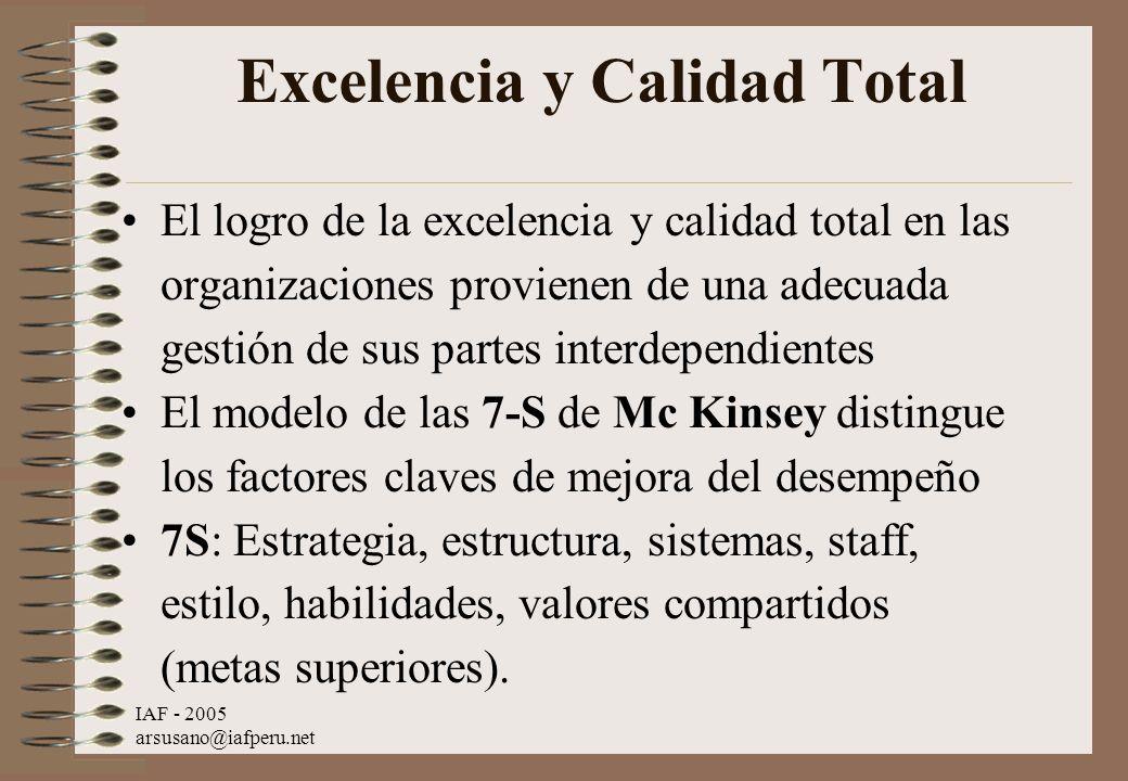IAF - 2005 arsusano@iafperu.net Excelencia y Calidad Total El logro de la excelencia y calidad total en las organizaciones provienen de una adecuada g