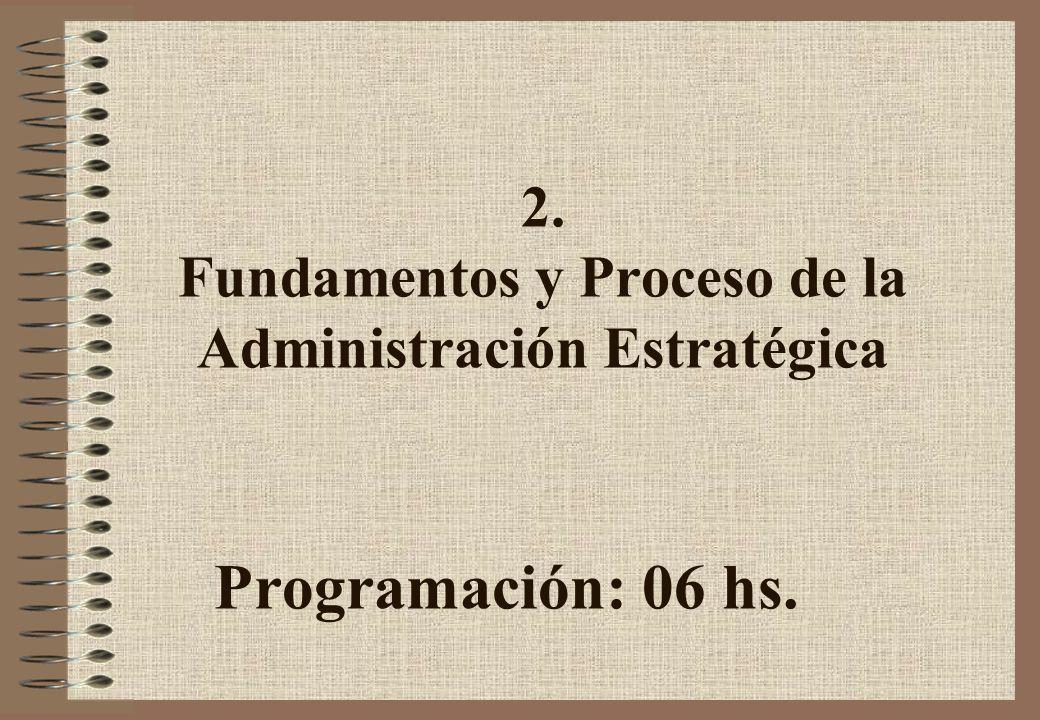 2. Fundamentos y Proceso de la Administración Estratégica Programación: 06 hs.