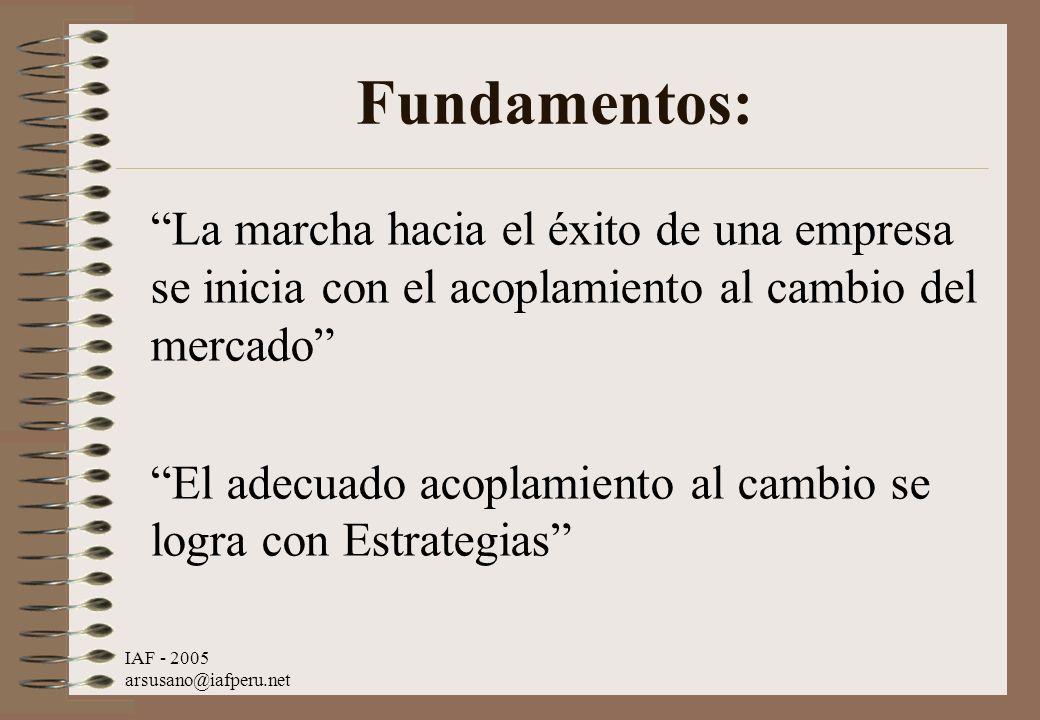 IAF - 2005 arsusano@iafperu.net Fundamentos: La marcha hacia el éxito de una empresa se inicia con el acoplamiento al cambio del mercado El adecuado a