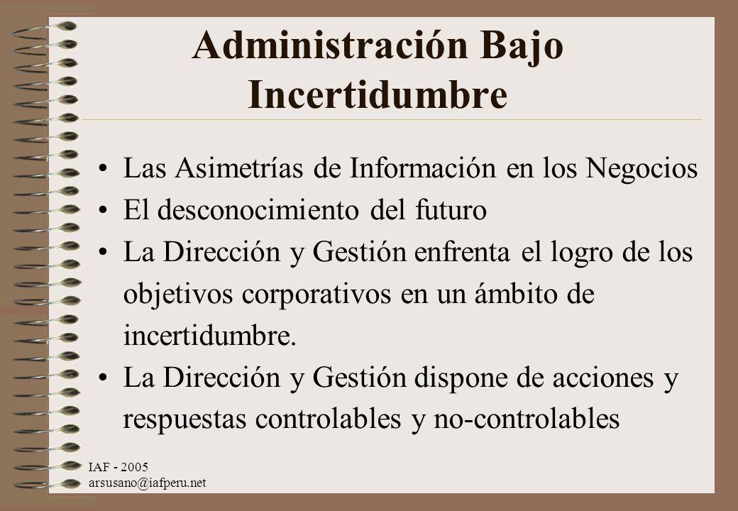 IAF - 2005 arsusano@iafperu.net Administración Bajo Incertidumbre Las Asimetrías de Información en los Negocios El desconocimiento del futuro La Direc