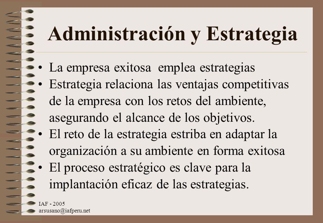 IAF - 2005 arsusano@iafperu.net Administración y Estrategia La empresa exitosa emplea estrategias Estrategia relaciona las ventajas competitivas de la