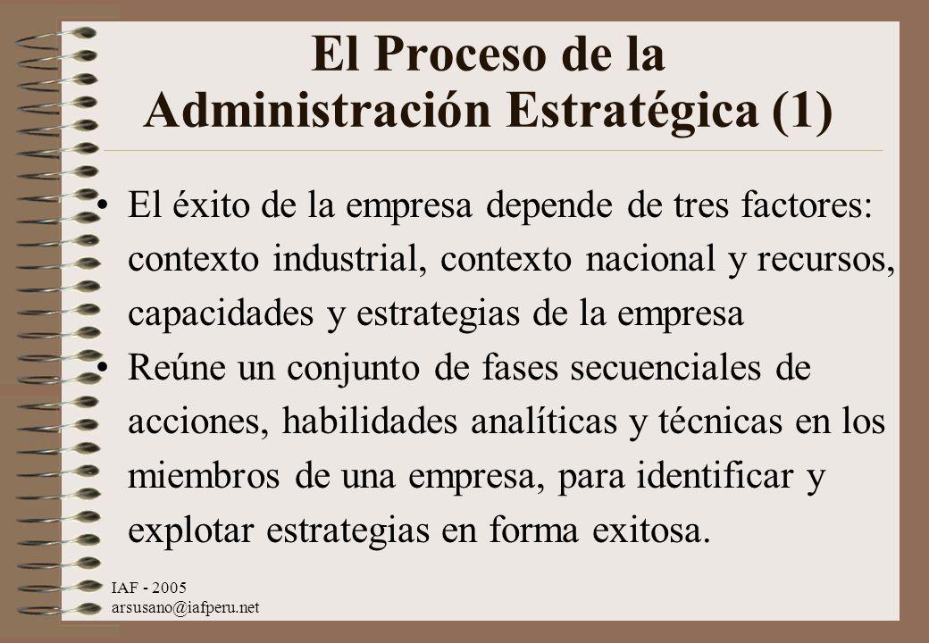 IAF - 2005 arsusano@iafperu.net El Proceso de la Administración Estratégica (1) El éxito de la empresa depende de tres factores: contexto industrial,