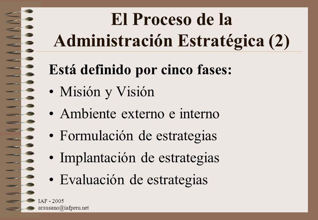 IAF - 2005 arsusano@iafperu.net El Proceso de la Administración Estratégica (2) Está definido por cinco fases: Misión y Visión Ambiente externo e inte