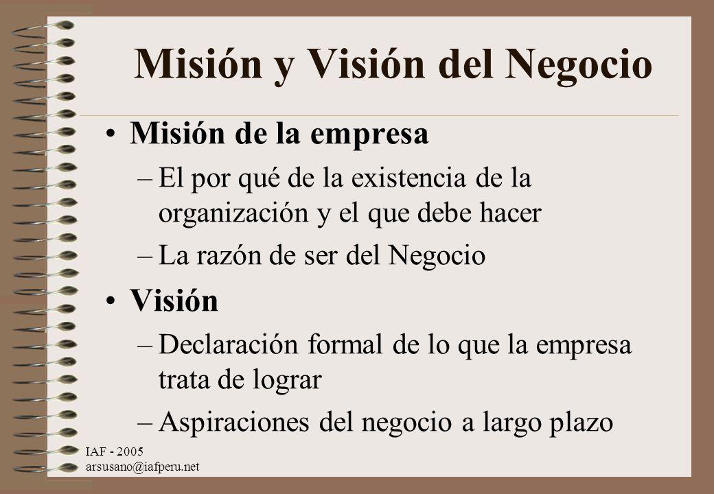 IAF - 2005 arsusano@iafperu.net Misión y Visión del Negocio Misión de la empresa –El por qué de la existencia de la organización y el que debe hacer –