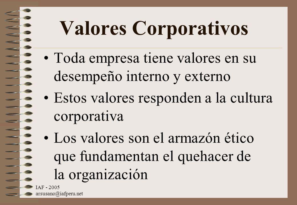IAF - 2005 arsusano@iafperu.net Valores Corporativos Toda empresa tiene valores en su desempeño interno y externo Estos valores responden a la cultura