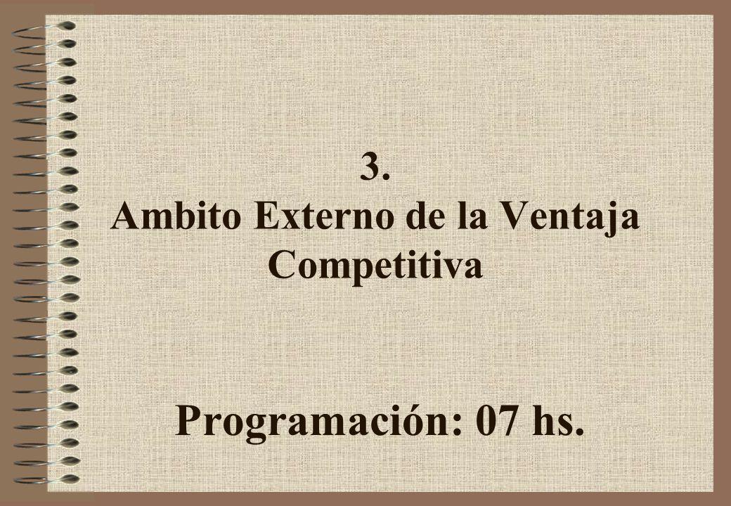 3. Ambito Externo de la Ventaja Competitiva Programación: 07 hs.