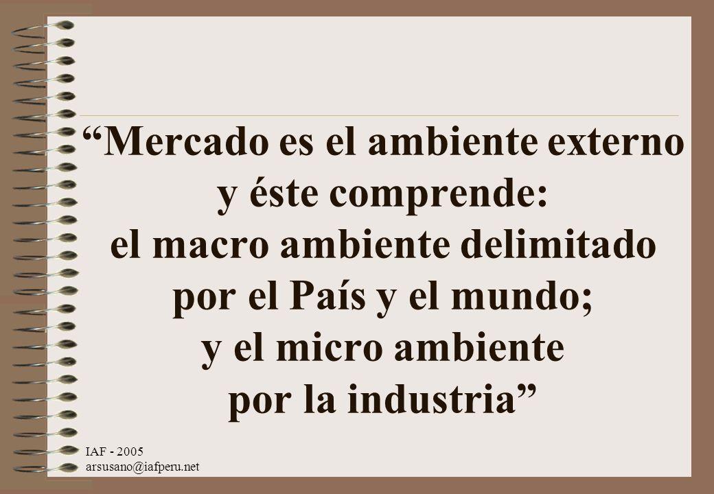 IAF - 2005 arsusano@iafperu.net Mercado es el ambiente externo y éste comprende: el macro ambiente delimitado por el País y el mundo; y el micro ambie