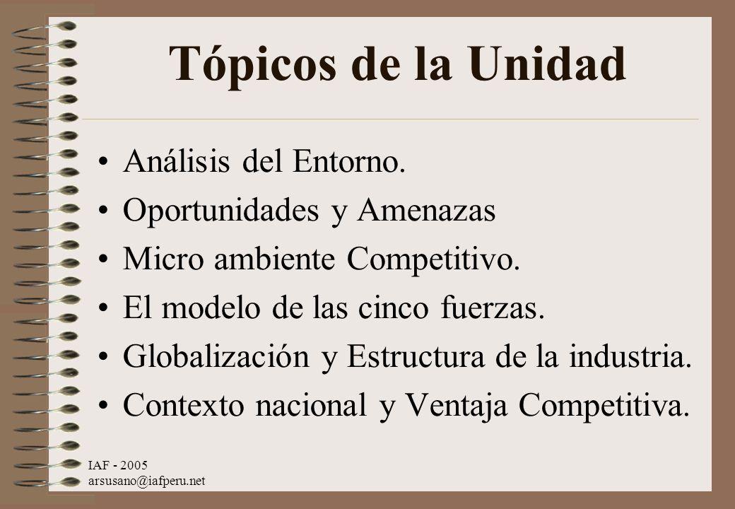 IAF - 2005 arsusano@iafperu.net Tópicos de la Unidad Análisis del Entorno. Oportunidades y Amenazas Micro ambiente Competitivo. El modelo de las cinco