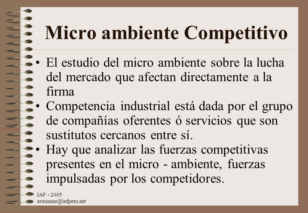 IAF - 2005 arsusano@iafperu.net Micro ambiente Competitivo El estudio del micro ambiente sobre la lucha del mercado que afectan directamente a la firm
