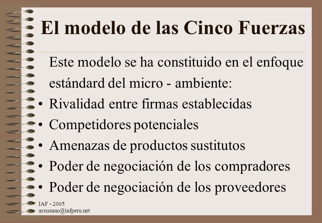 IAF - 2005 arsusano@iafperu.net El modelo de las Cinco Fuerzas Este modelo se ha constituido en el enfoque estándard del micro - ambiente: Rivalidad e