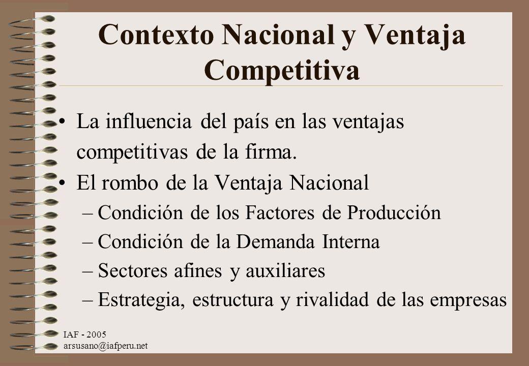 IAF - 2005 arsusano@iafperu.net Contexto Nacional y Ventaja Competitiva La influencia del país en las ventajas competitivas de la firma. El rombo de l