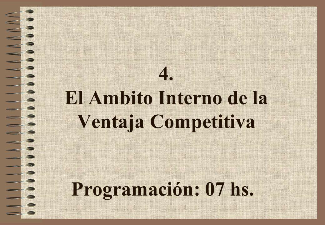 4. El Ambito Interno de la Ventaja Competitiva Programación: 07 hs.