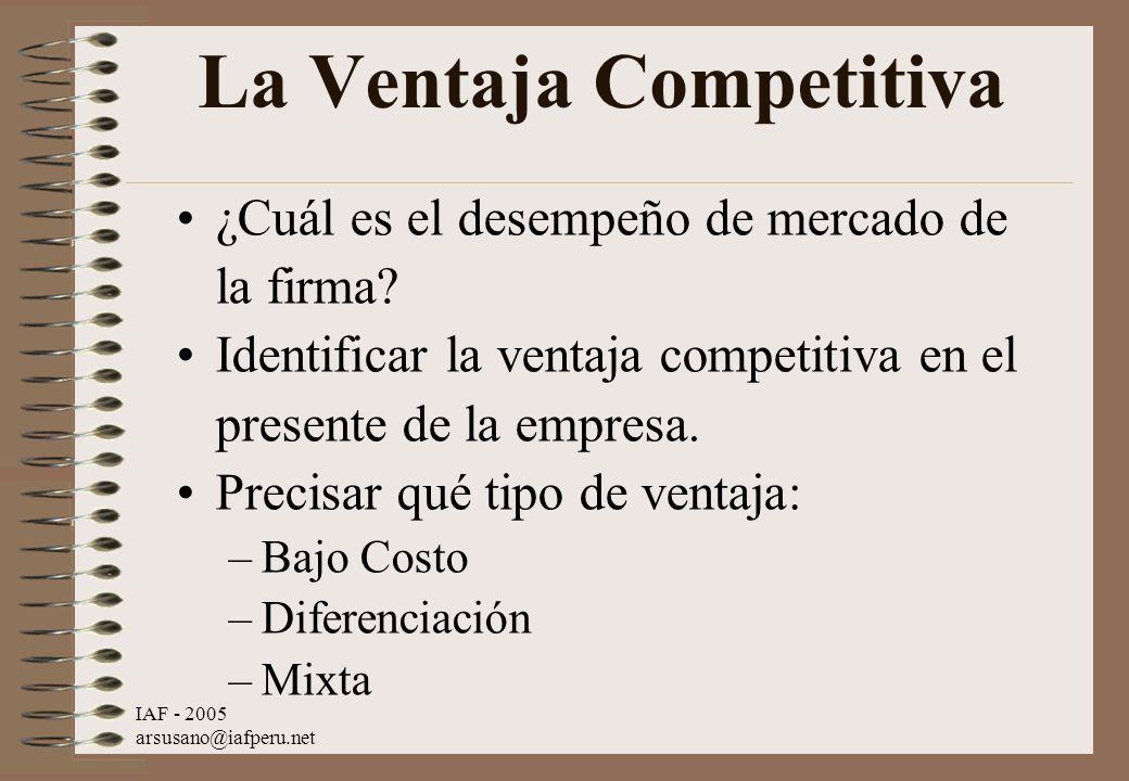 IAF - 2005 arsusano@iafperu.net La Ventaja Competitiva ¿Cuál es el desempeño de mercado de la firma? Identificar la ventaja competitiva en el presente