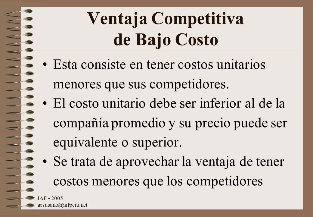 IAF - 2005 arsusano@iafperu.net Ventaja Competitiva de Bajo Costo Esta consiste en tener costos unitarios menores que sus competidores. El costo unita