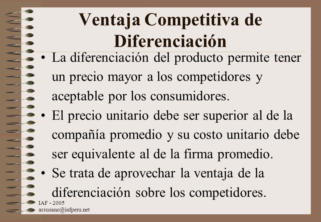 IAF - 2005 arsusano@iafperu.net Ventaja Competitiva de Diferenciación La diferenciación del producto permite tener un precio mayor a los competidores